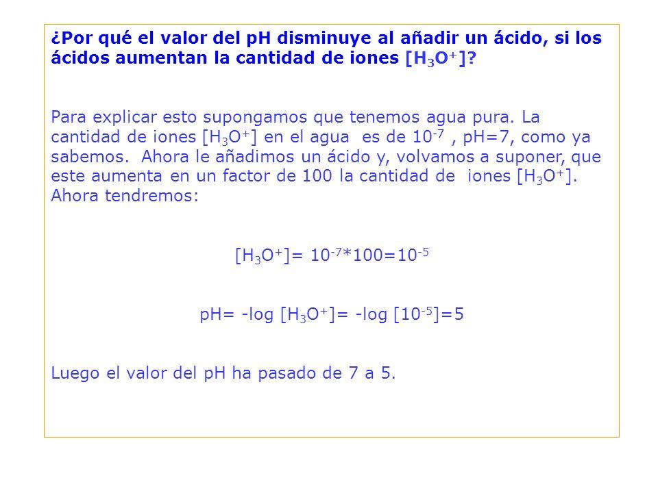 pH= -log [H3O+]= -log [10-5]=5